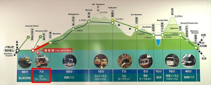 立山駅→美女平駅