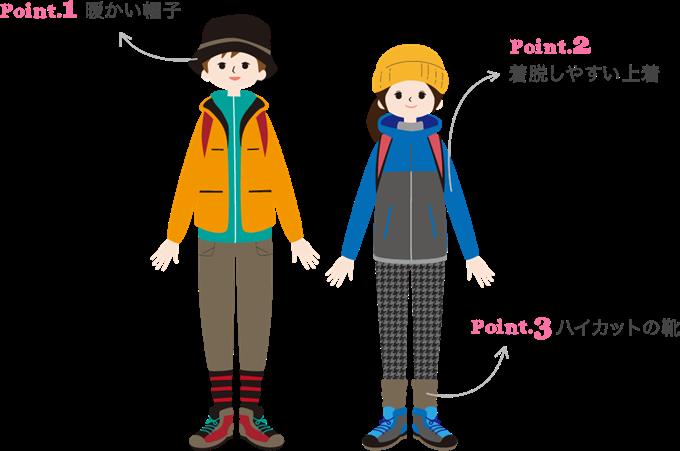 雪の大谷の服装